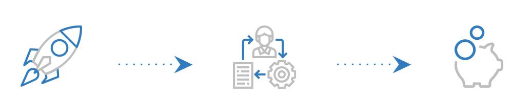 Mobevo program który zwiększy efektywność biura rachunkowego